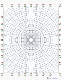 Polar Coordinate Graph Paper