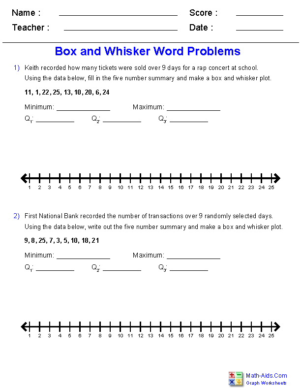 Box and whisker plot problems 6th grade