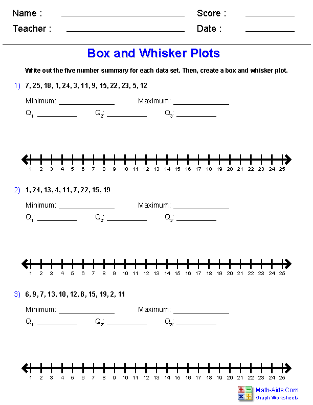 Box and Whisker Plots Worksheets