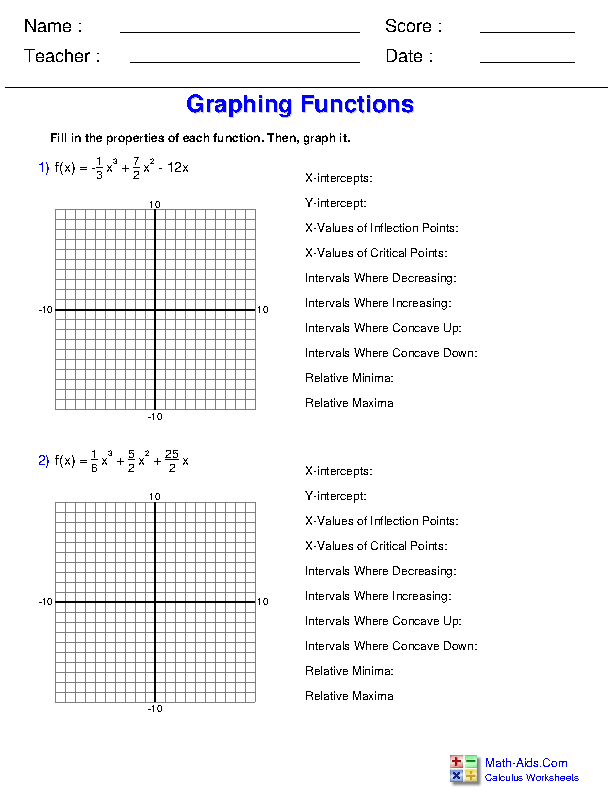 Graphing from Function Properties Worksheets