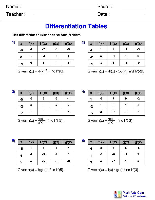 Differentiation Tables Worksheets