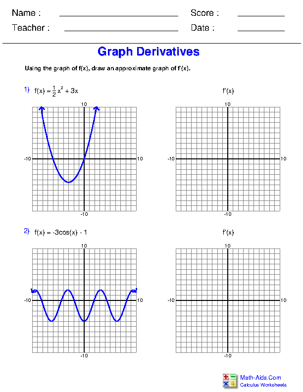 Differentiation Applications Worksheets