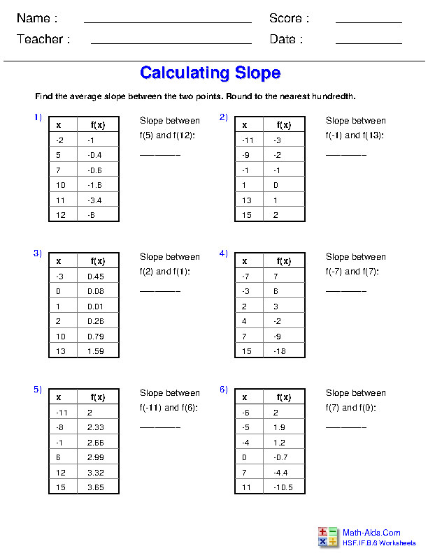 Rate of Change - Tables General Functions Worksheets