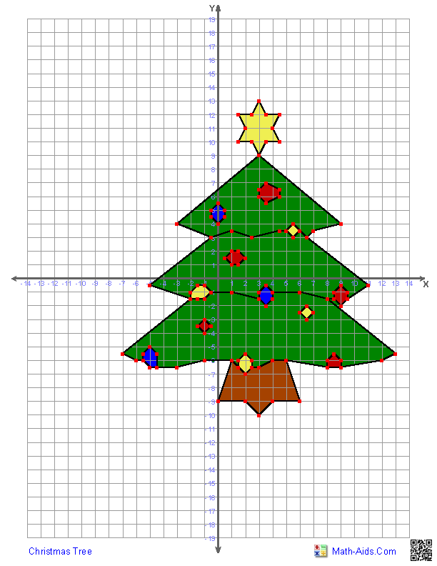 Graphing Worksheets – Holiday Math Worksheets Middle School