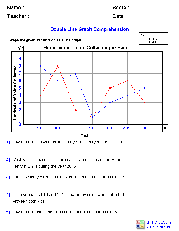 Double Line Graph Comprehension Worksheets