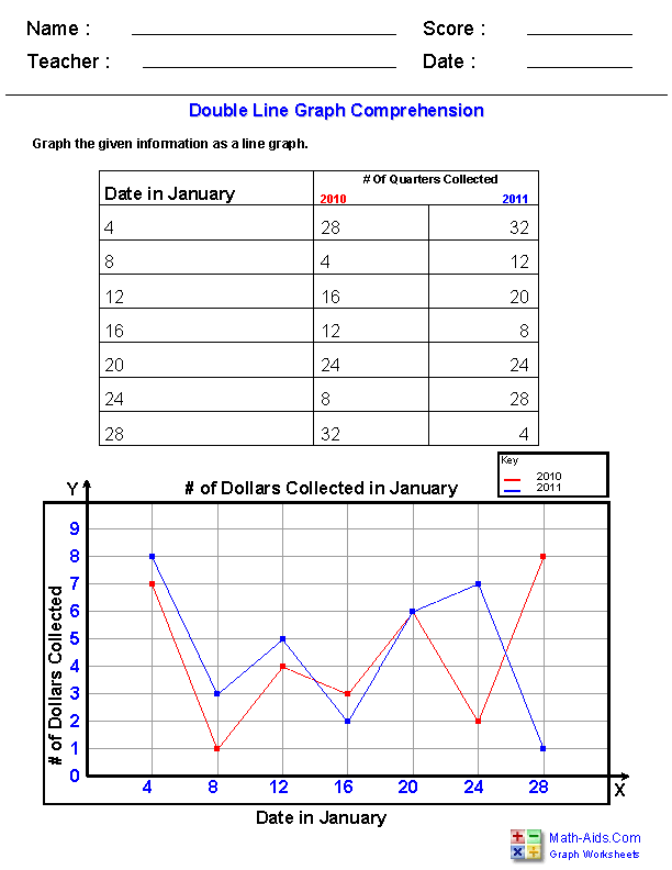 Double Line Graphing Worksheets