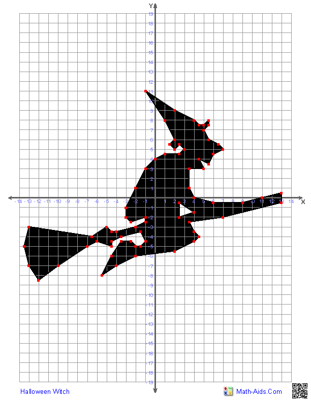 Printables Math Plotting Points Worksheets graphing worksheets four quadrant characters halloween witch