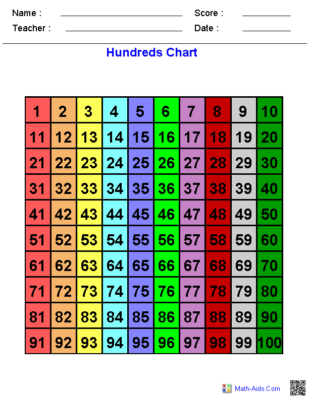 Counting with a Colored Hundreds Chart
