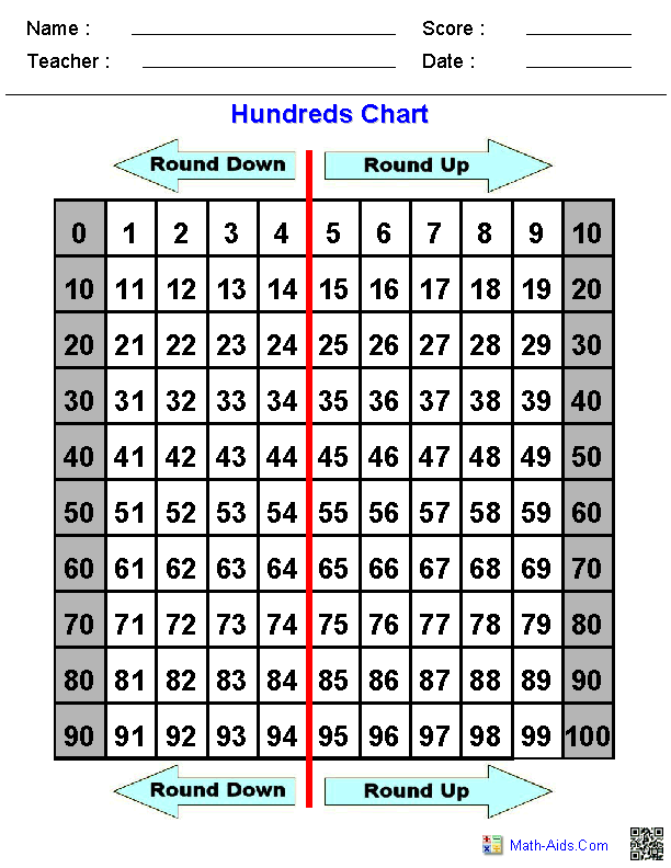 Rounding Arrows with Hundreds Chart