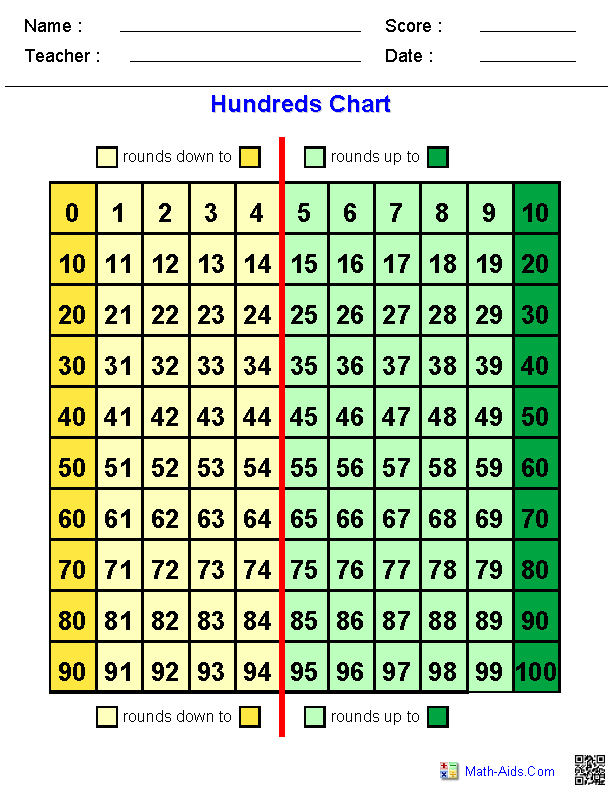Rounding Colors with Hundreds Chart