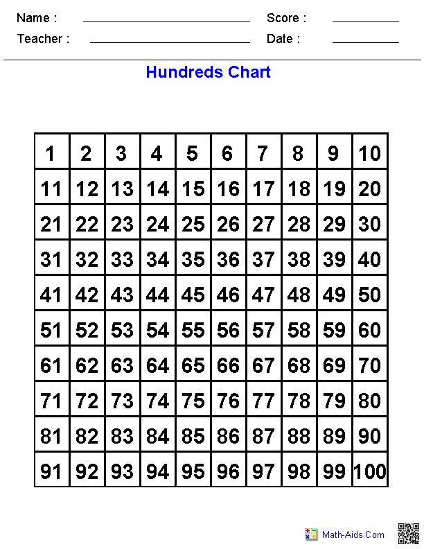 Counting with a Hundreds Chart