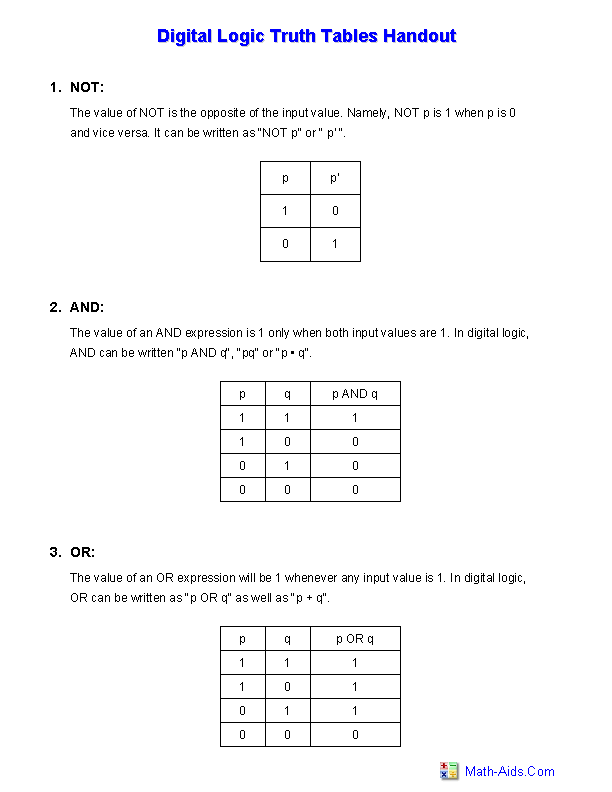 Logic Worksheets – Truth Tables Worksheet