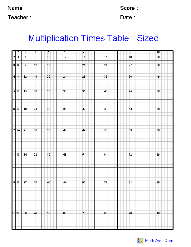 Multiplication Times Table Sized