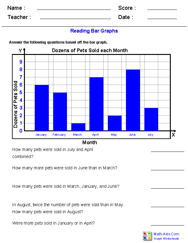 Reading Bar Graphs Worksheets