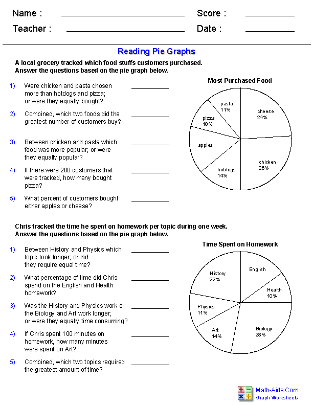 Reading Pie Graphs Worksheets