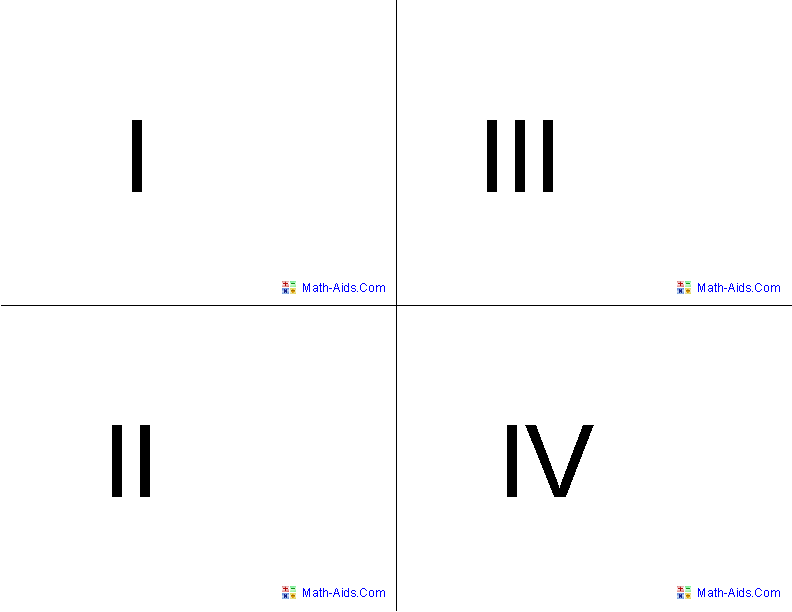 Roman Numerals Flash Cards