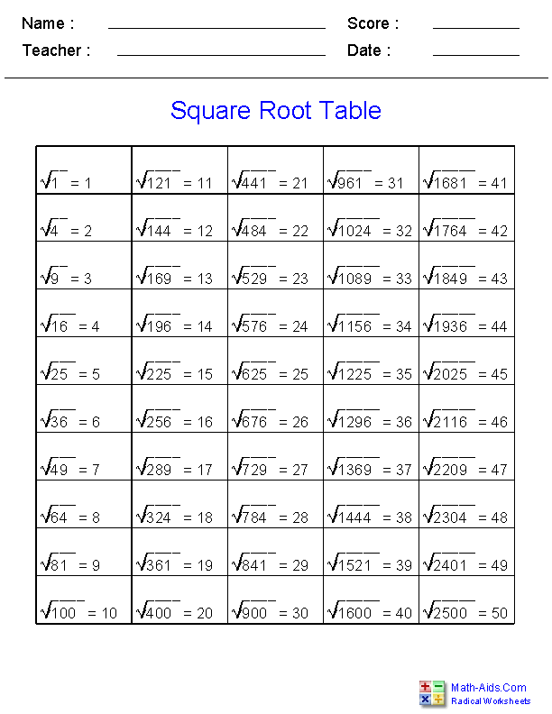 Printables Square Root Worksheets exponents and radicals worksheets square roots chart handout