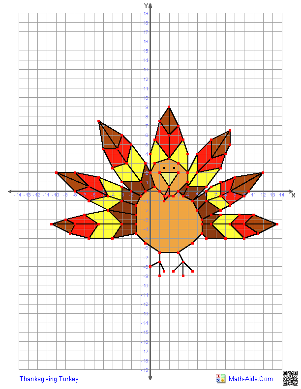 Thanksgiving Turkey on christmas coordinate plane worksheets