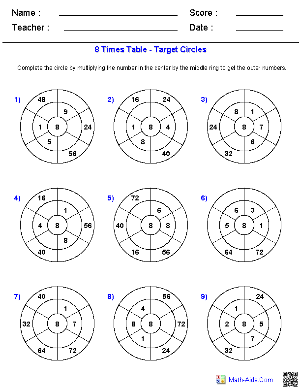 multiplication worksheets  dynamically created multiplication  multiplication times tables target circles worksheets