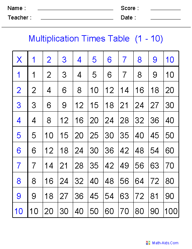 Multiplication Worksheets – Free Multiplication Table Worksheets