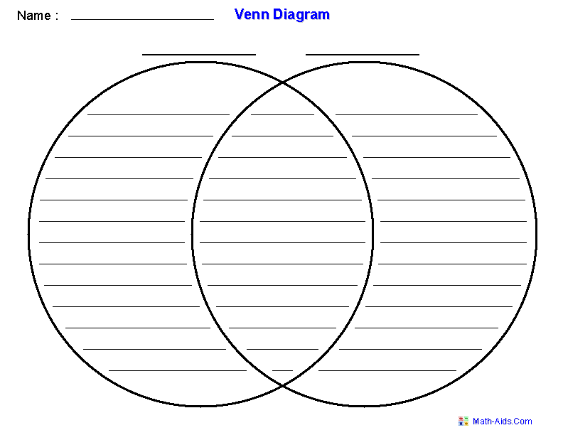 Printables Venn Diagrams Worksheets venn diagram worksheets dynamically created template using two sets