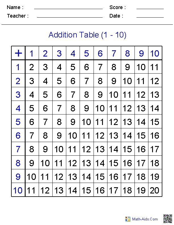 Printables Math-aids Worksheets addition worksheets dynamically created tables