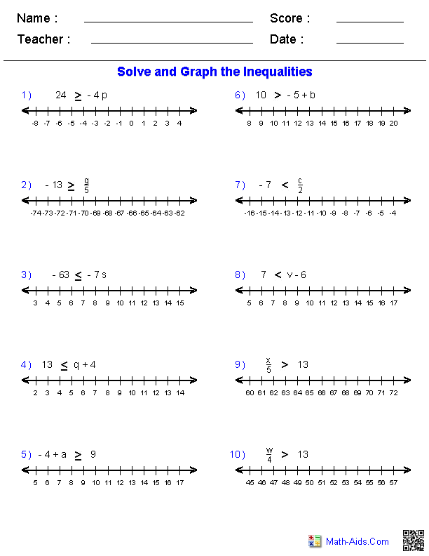 One Step Inequalities Worksheets by Adding Subtracting Multiplying and Dividing