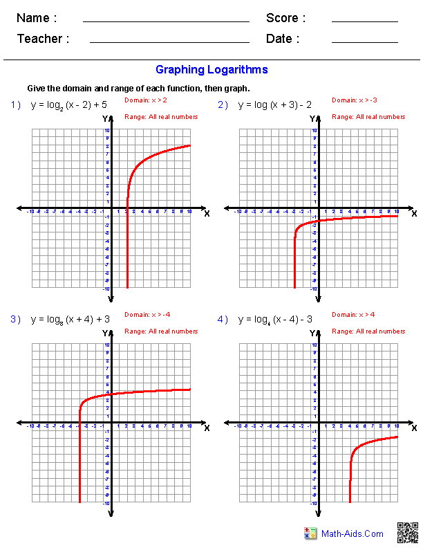 Printables Graphing Functions Worksheet algebra 2 worksheets exponential and logarithmic functions graphing logarithms worksheets