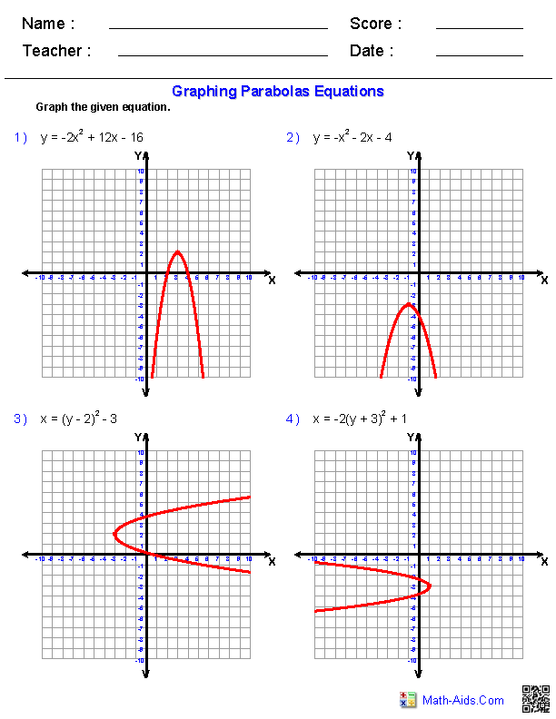 Graphing Equations of Parabolas Worksheets