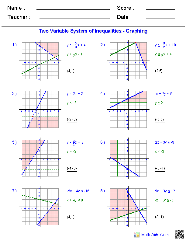Algebra 1 Worksheets – System of Inequalities Word Problems Worksheet