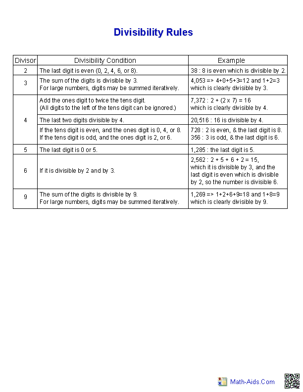 Division Worksheets – Rules of Divisibility Worksheet