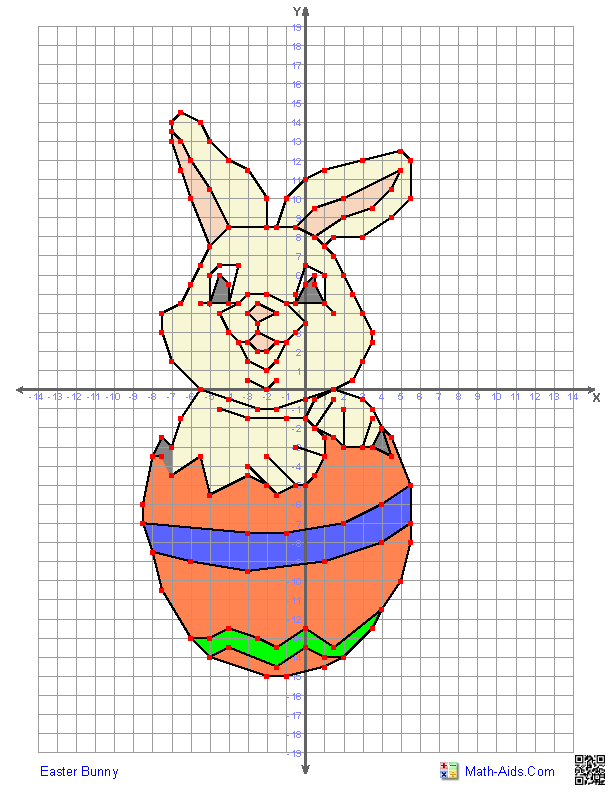 Coordinate Plane Pictures Angry Birds | galleryhip.com - The Hippest ...