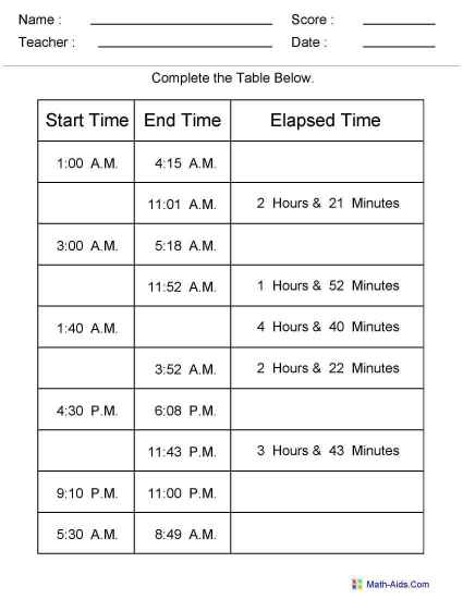 Elapsed time homework help / Ssays for sale