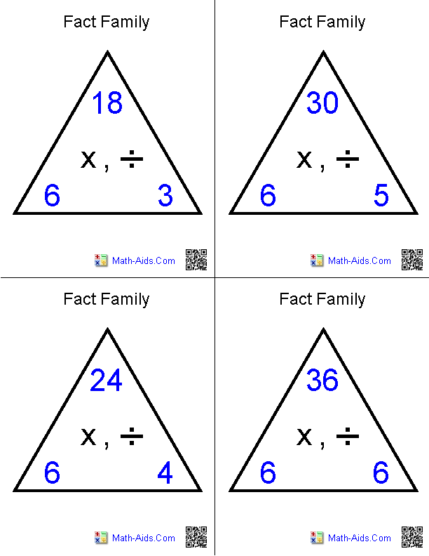 Multiplication and Division Fact Family Flash Cards