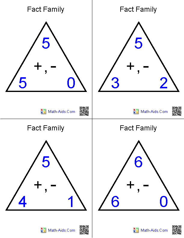Flash Cards – Fact Families Addition and Subtraction Worksheets