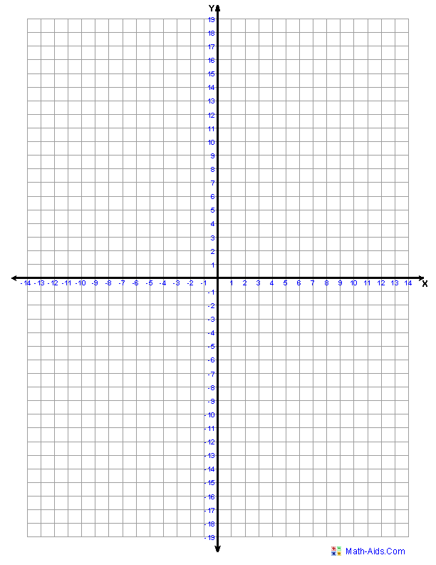 It is a graphic of Crafty Printable Graphing Paper With Numbers