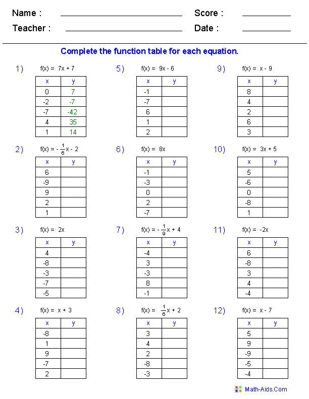 function machine worksheets
