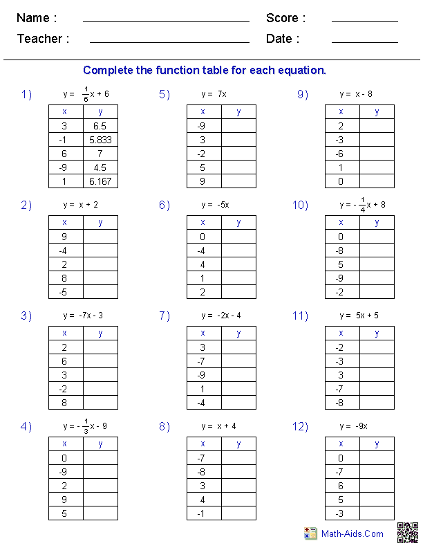 math worksheets  dynamically created math worksheets function table worksheets