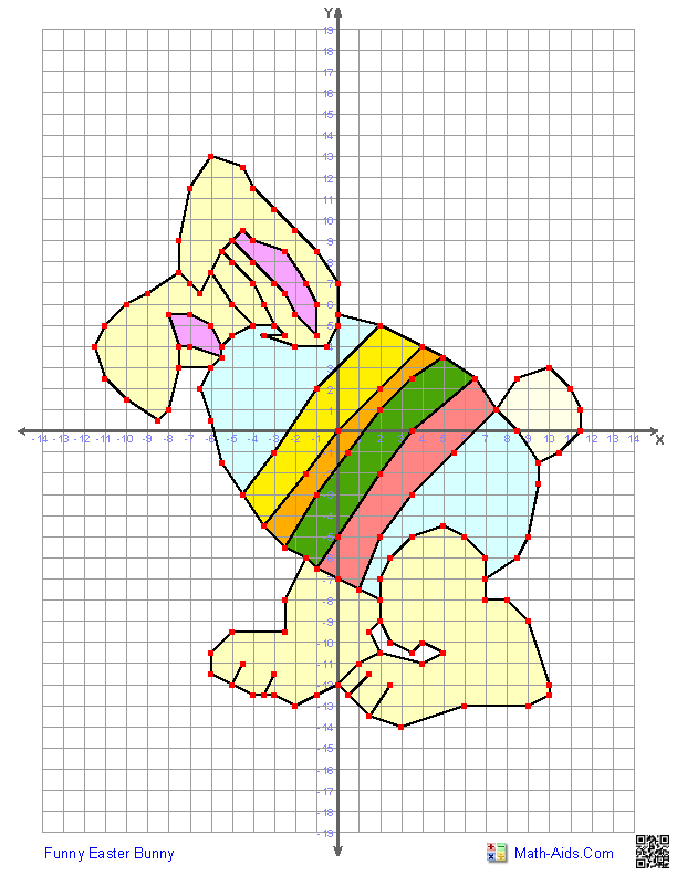 Graphing Worksheets – Maths Aids Worksheets