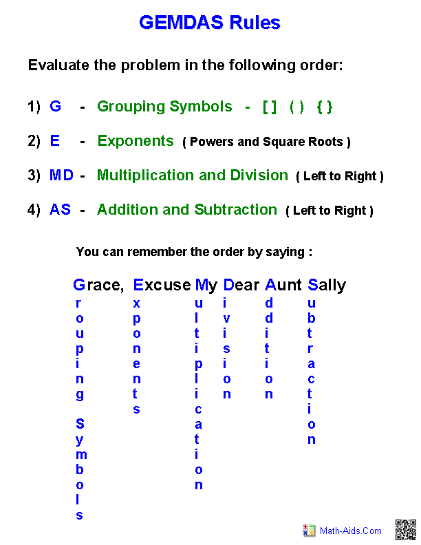 Order of Operations Worksheets – Operations with Integers Worksheet
