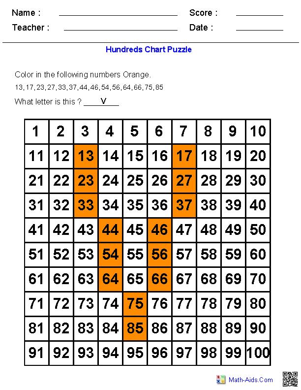 Pretty Mathaids Com Multiplication Gallery - Math Worksheets ...