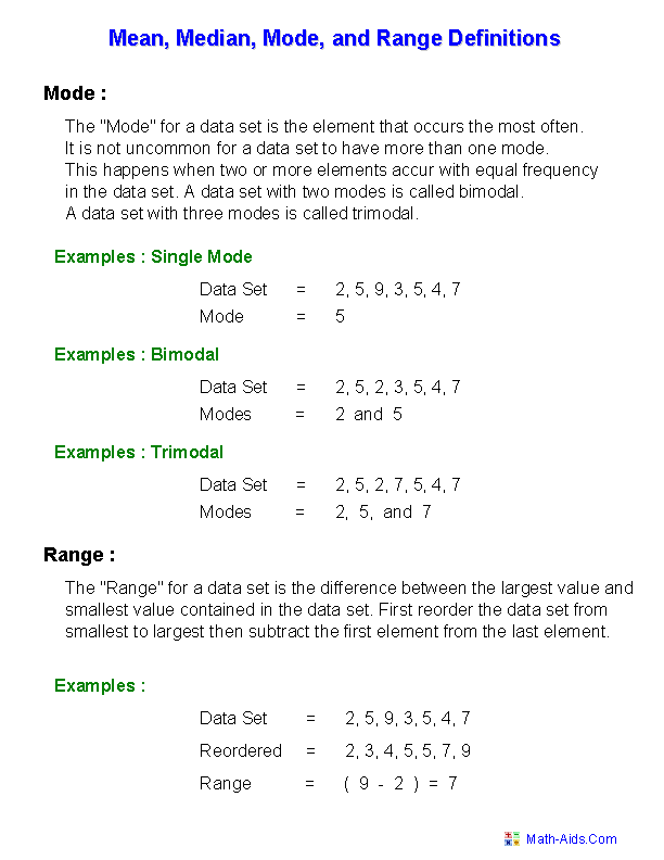 Mean Mode Median and Range Definitions