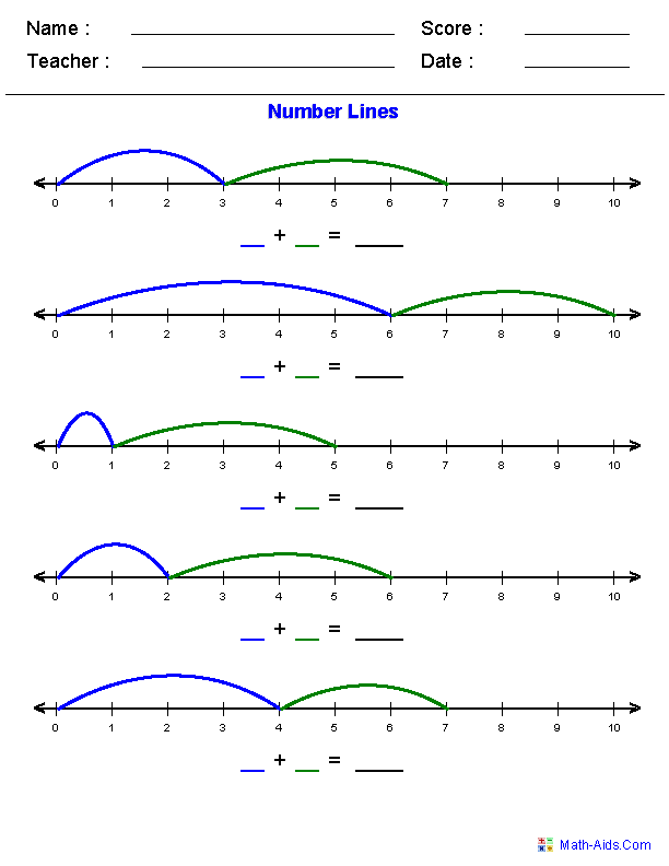 Number Line Worksheets – Adding and Subtracting Integers Using a Number Line Worksheets
