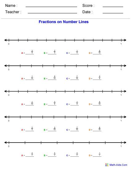 fraction number line. hairstyles Number Line