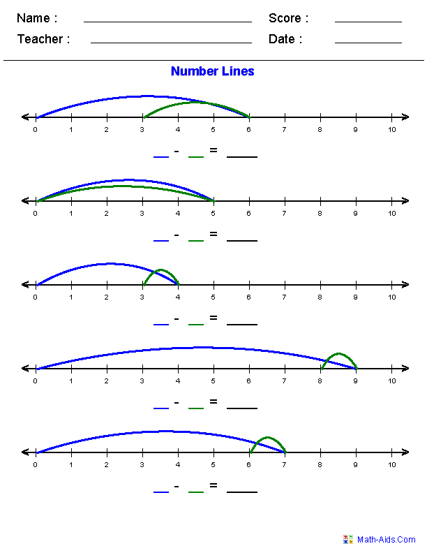 {Number Line Worksheets – Adding and Subtracting Integers Using a Number Line Worksheets