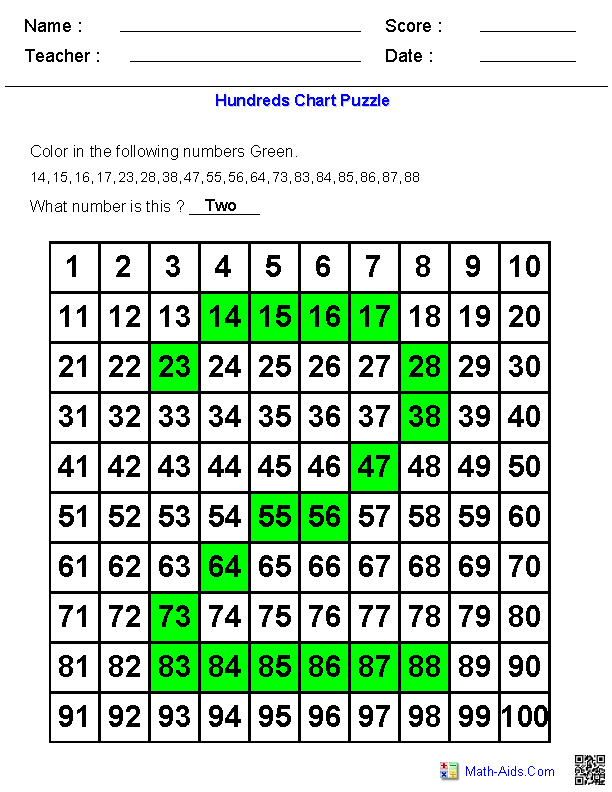Number Puzzles on a Hundreds Chart