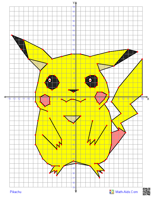Pikachu Coordinate Graphing on mario coordinate plane image worksheet