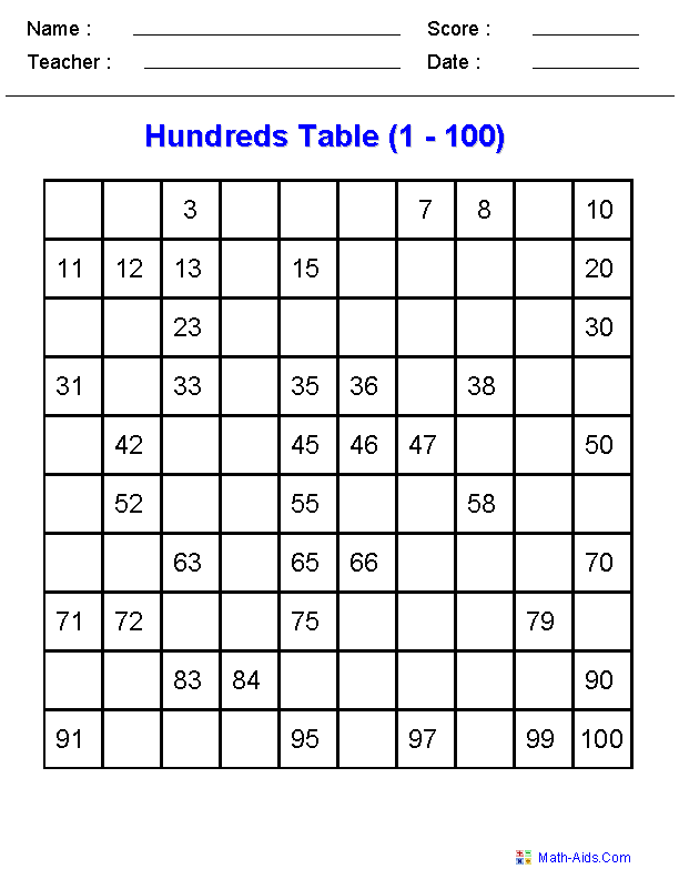 Hundreds Table Worksheet