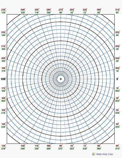 Polar Graph Images  Reverse Search