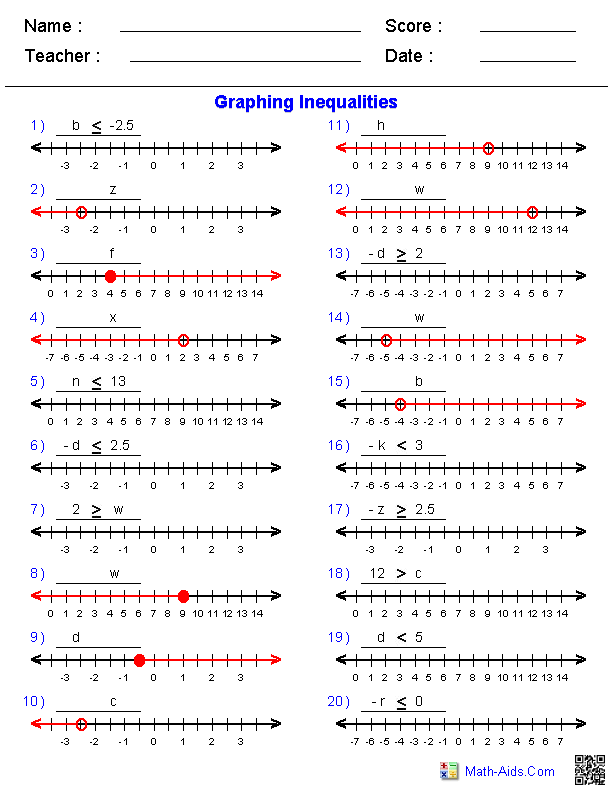 {Algebra Worksheets – Math Worksheets 9th Grade Algebra